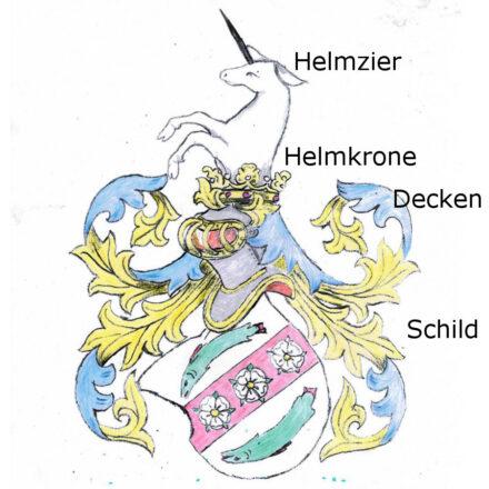 Wappenzeichnung mit Erklärung
